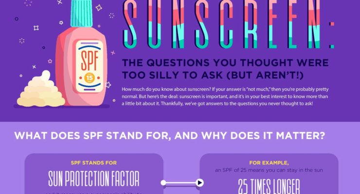 Your Most Important Sunscreen Questions: Answered